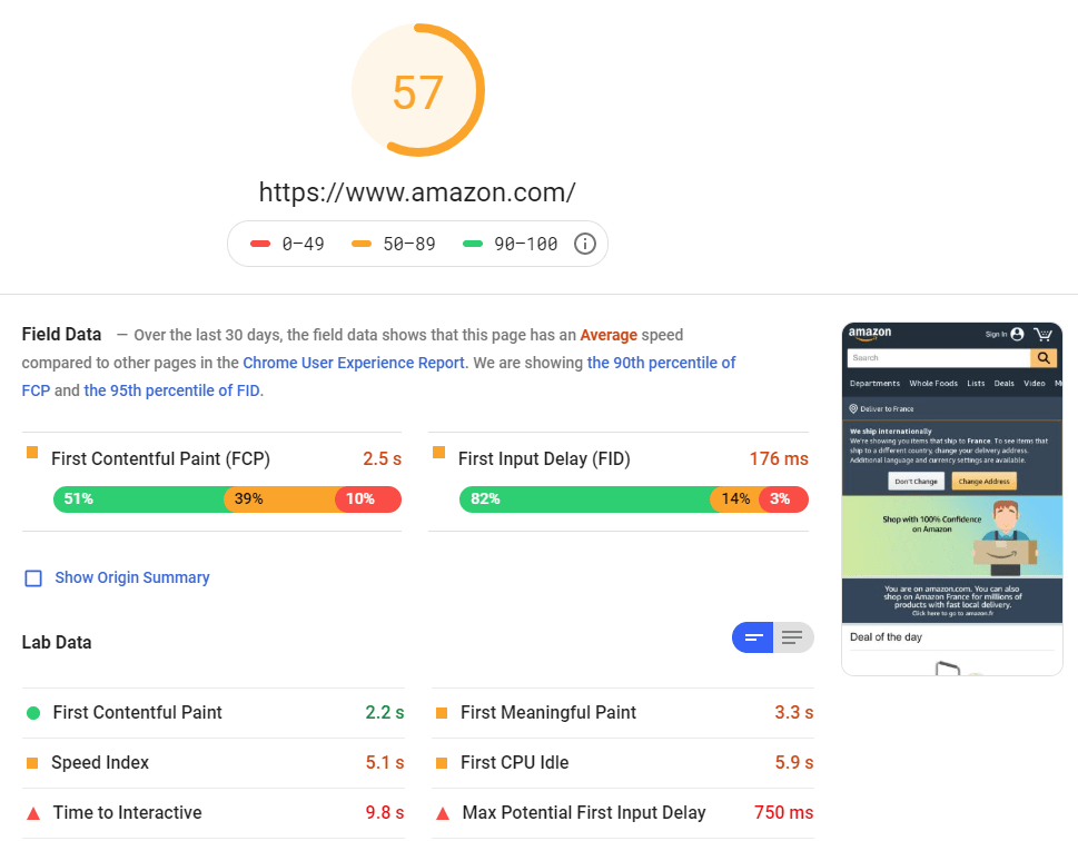 Google page speed insights report
